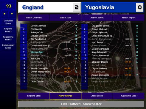 22. Yugoslavia Result Home.png