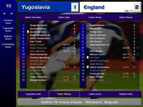 24. Yugoslavia Result Away