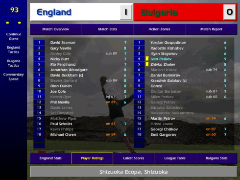 39. Bulgaria Result.png