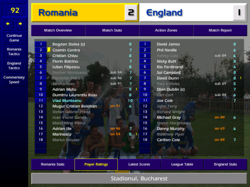 68. Romania Result.png
