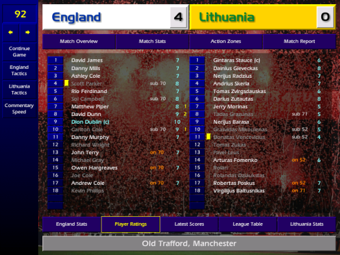 71. Lithuania Result.png