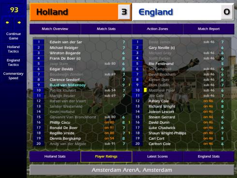 78. Holland Result.png