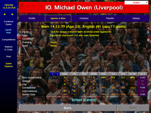 81. Owen Injured.png