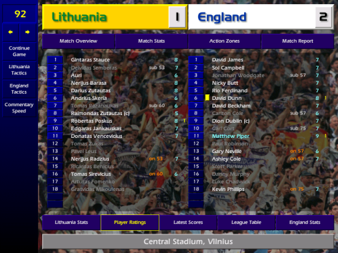 87. Lithuania Result.png
