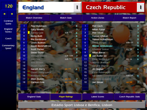 114. Czech Result.png