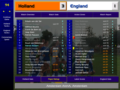 92. Holland Result.png