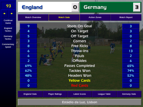97. Germany Stats.png