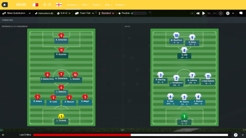 006. Malta away formations
