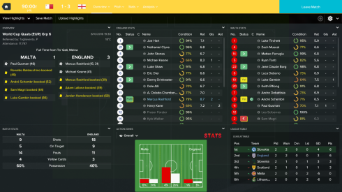 008. Malta post match v2
